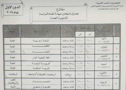 أمهات وطلاب الثانوية العامة بعد اعلان جدول الامتحانات المقترح..