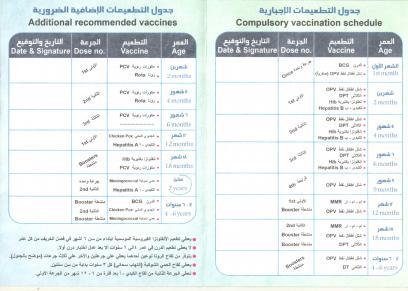 جدول المصل واللقاح للتطعيمات الاجبارية والضافية