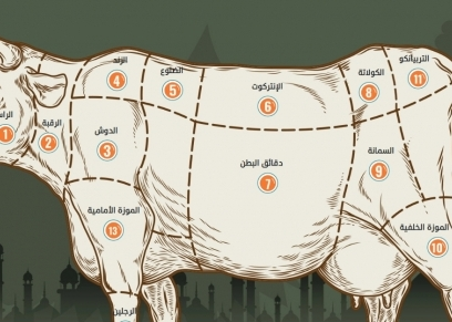 أجزاء البقرة