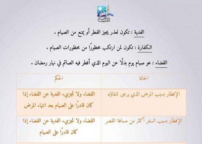 فتاوى الدار