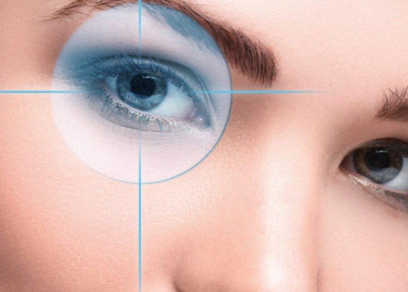 eb14445b9 هن | بينها استخدام المراوح.. 7 عادات شائعة تهدد صحة العين