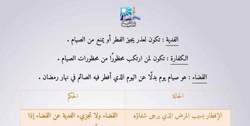 كفارة افطار رمضان بعذر